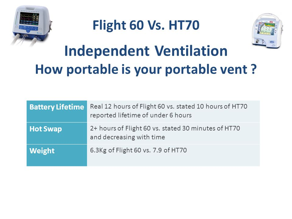 Battery Lifetime Real 12 hours of Flight 60 vs. stated 10 hours of HT70 reported lifetime of under 6 hours Hot Swap 2+ hours of Flight 60 vs. stated 3