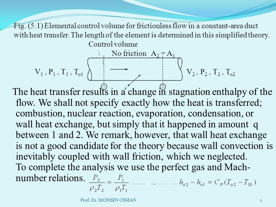 Fig. (5.1) Elemental control volume for frictionless flow in a constant-area duct with heat transfer. The length of the element is determined in this