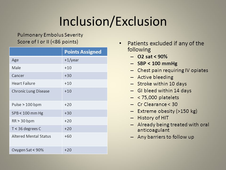 Inclusion/Exclusion Patients excluded if any of the following – O2 sat < 90% – SBP < 100 mmHg – Chest pain requiring IV opiates – Active bleeding – St
