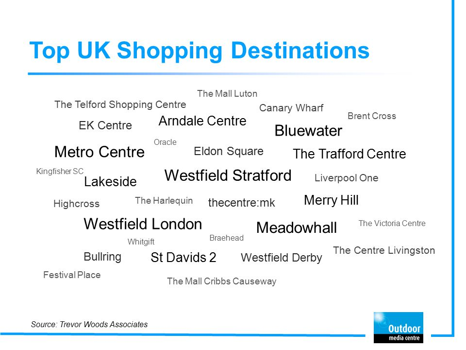 Nationwide Coverage You can communicate with 75% of the UK population every 2 weeks through a campaign in the top 100 ranked malls Based on mall footfall per two weeks