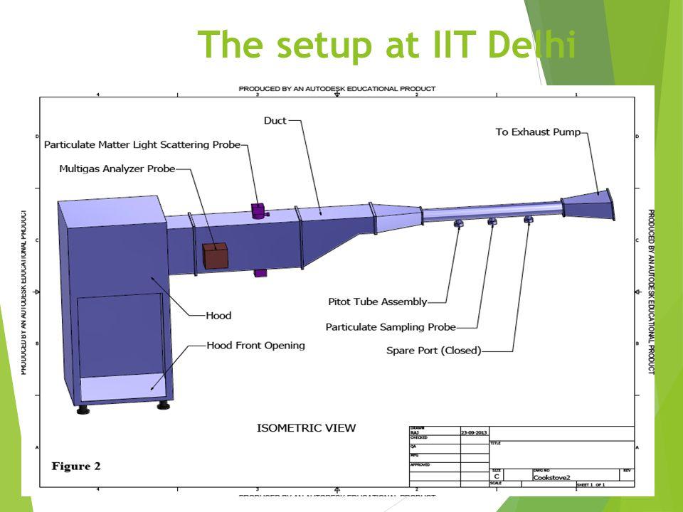 The setup at IIT Delhi