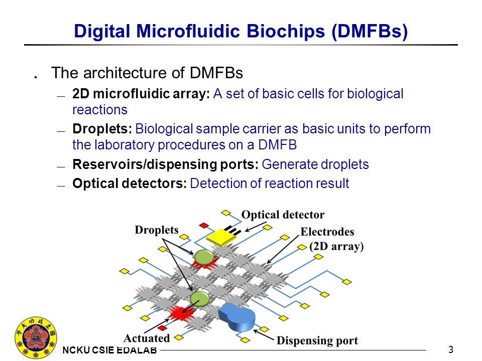 NCKU CSIE EDALAB Digital Microfluidic Biochips (DMFBs) ․ The architecture of DMFBs  2D microfluidic array: A set of basic cells for biological reactions  Droplets: Biological sample carrier as basic units to perform the laboratory procedures on a DMFB  Reservoirs/dispensing ports: Generate droplets  Optical detectors: Detection of reaction result 3