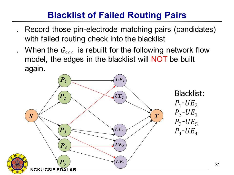 NCKU CSIE EDALAB Blacklist of Failed Routing Pairs 31 P1P1 P2P2 P3P3 P4P4 ST UE 1 UE 2 UE 3 UE 4 UE 5 P5P5