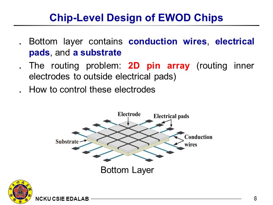 NCKU CSIE EDALAB Pin-Constrained EWOD chips ․ Huge number of electrodes in large-scale DMFBs ․ Limited number of ports in external controller ․ Broadcast addressing technique for pin-constrained - Reduce pin count and fabricate cost 9 Pin Count: 12 Pin Count: 5 Electrodes share the same control pin