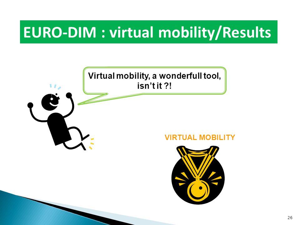 EURO-DIM : virtual mobility/Results Virtual mobility, a wonderfull tool, isn't it .