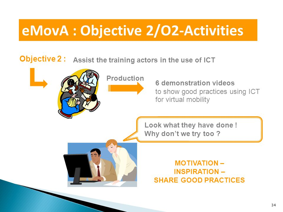 eMovA : Objective 2/O2-Activities Objective 2 : Assist the training actors in the use of ICT 6 demonstration videos to show good practices using ICT for virtual mobility Production Look what they have done .