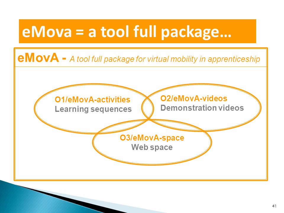 eMova = a tool full package… eMovA - A tool full package for virtual mobility in apprenticeship O1/eMovA-activities Learning sequences O2/eMovA-videos Demonstration videos O3/eMovA-space Web space 41