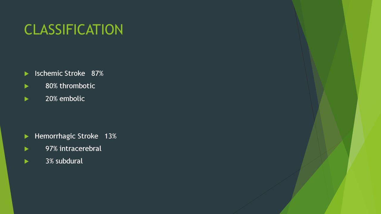 CLASSIFICATION  Ischemic Stroke 87%  80% thrombotic  20% embolic  Hemorrhagic Stroke 13%  97% intracerebral  3% subdural