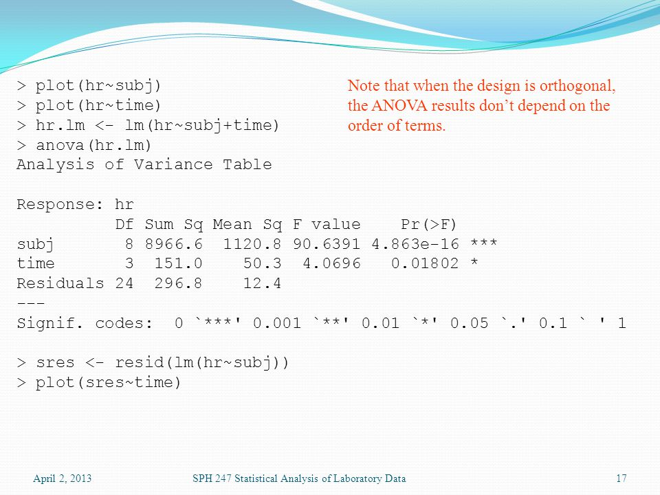 April 2, 2013SPH 247 Statistical Analysis of Laboratory Data17 > plot(hr~subj) > plot(hr~time) > hr.lm <- lm(hr~subj+time) > anova(hr.lm) Analysis of Variance Table Response: hr Df Sum Sq Mean Sq F value Pr(>F) subj 8 8966.6 1120.8 90.6391 4.863e-16 *** time 3 151.0 50.3 4.0696 0.01802 * Residuals 24 296.8 12.4 --- Signif.