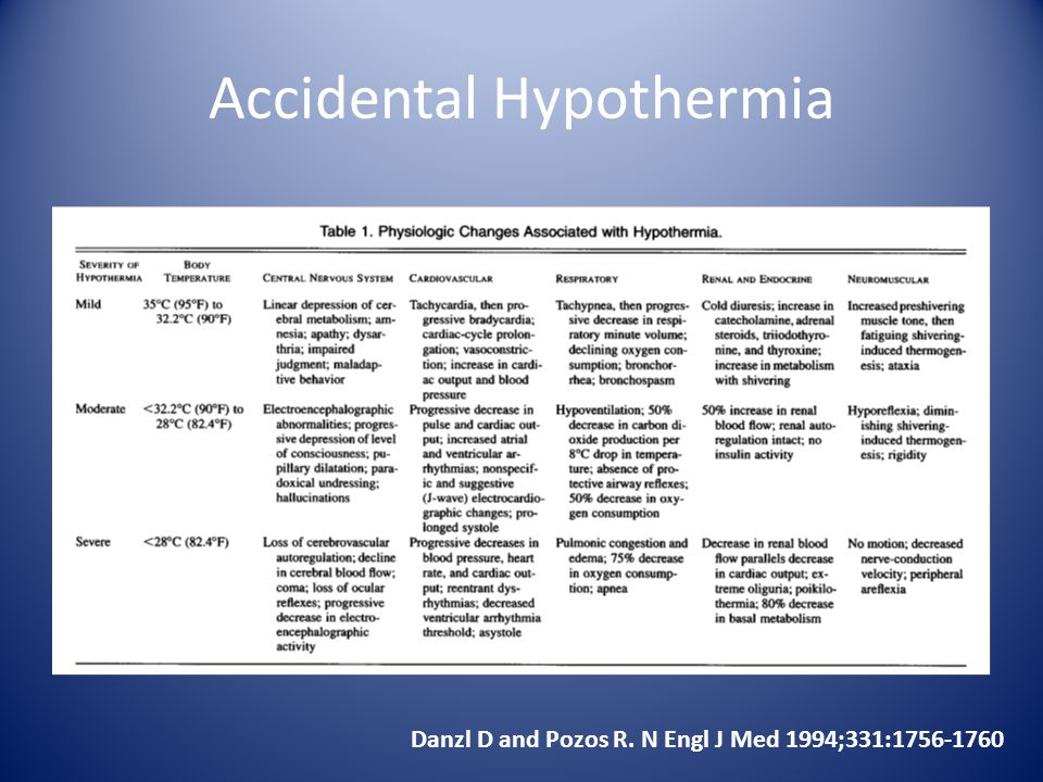 Accidental Hypothermia Danzl D and Pozos R. N Engl J Med 1994;331:1756-1760