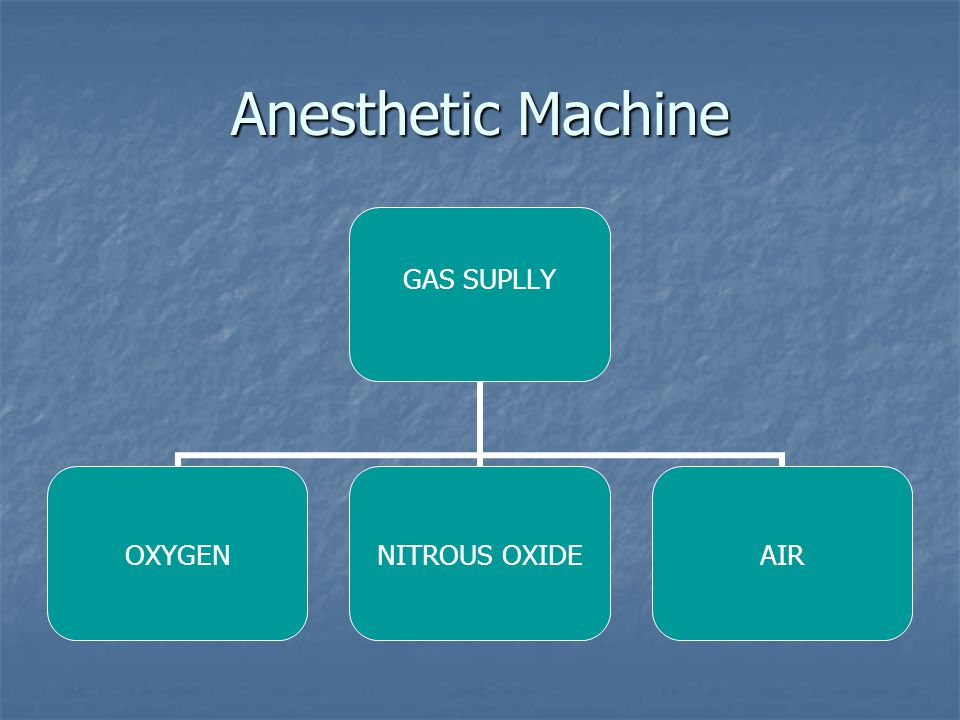 Anesthetic Machine GAS SUPLLY OXYGEN NITROUS OXIDE AIR