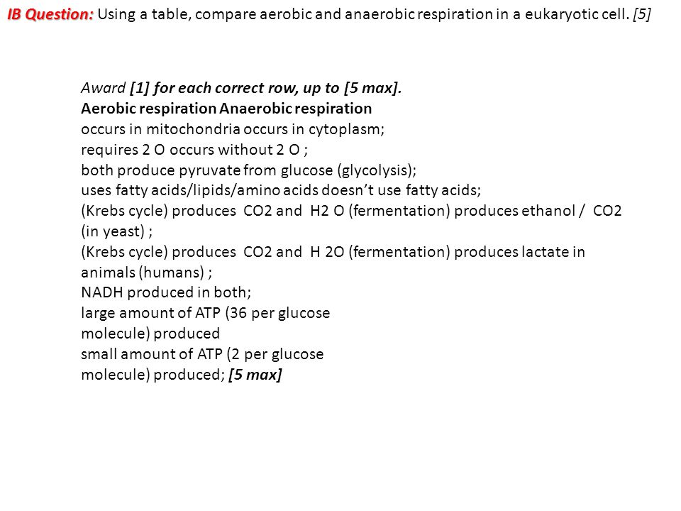 IB Question: IB Question: Using a table, compare aerobic and anaerobic respiration in a eukaryotic cell. [5] Award [1] for each correct row, up to [5