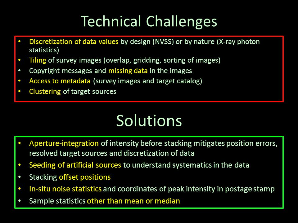 Technical Challenges Aperture-integration of intensity before stacking mitigates position errors, resolved target sources and discretization of data Seeding of artificial sources to understand systematics in the data Stacking offset positions In-situ noise statistics and coordinates of peak intensity in postage stamp Sample statistics other than mean or median Discretization of data values by design (NVSS) or by nature (X-ray photon statistics) Tiling of survey images (overlap, gridding, sorting of images) Copyright messages and missing data in the images Access to metadata (survey images and target catalog) Clustering of target sources Solutions