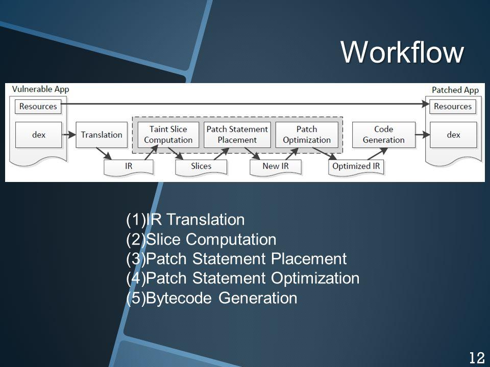 Workflow 12 (1)IR Translation (2)Slice Computation (3)Patch Statement Placement (4)Patch Statement Optimization (5)Bytecode Generation