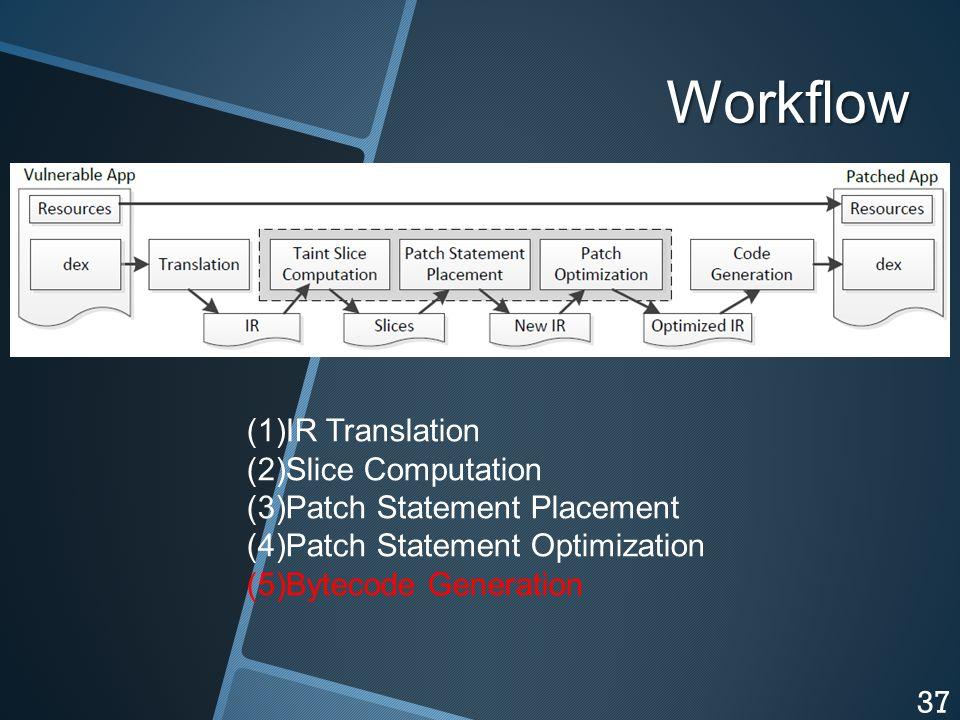 Workflow 37 (1)IR Translation (2)Slice Computation (3)Patch Statement Placement (4)Patch Statement Optimization (5)Bytecode Generation