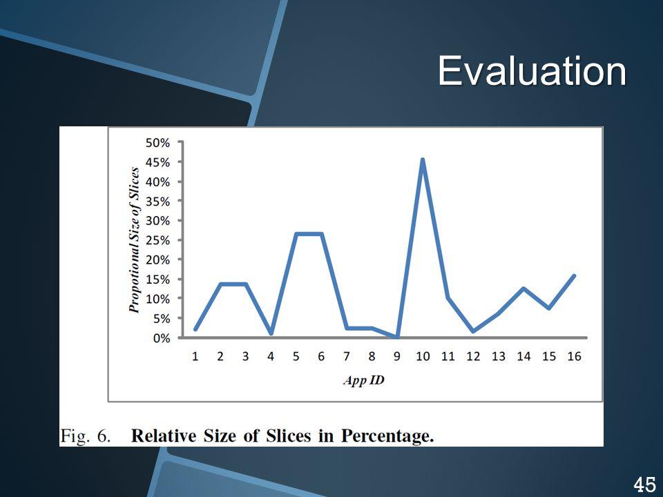 Evaluation 45