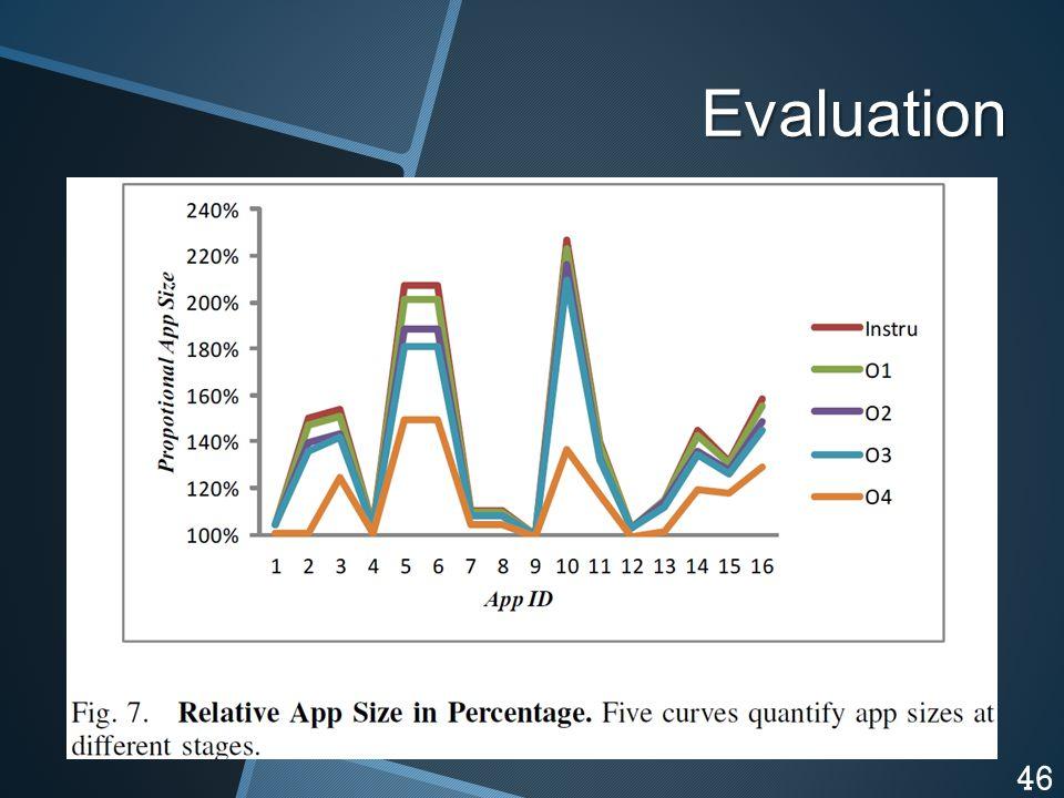 Evaluation 46