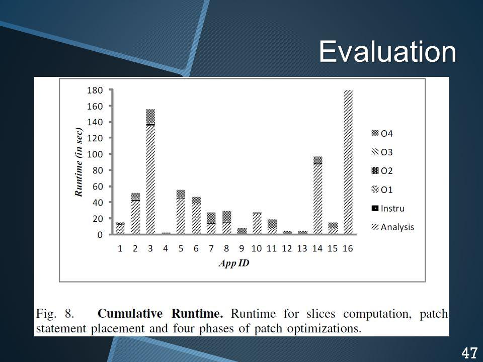 Evaluation 47