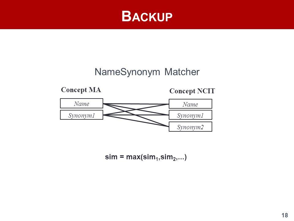 18 NameSynonym Matcher B ACKUP Synonym1 Name Synonym1 Synonym2 Concept MA Concept NCIT sim = max(sim 1,sim 2,...)