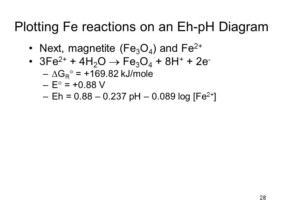 Plotting Fe reactions on an Eh-pH Diagram Next, magnetite (Fe 3 O 4 ) and Fe 2+ 3Fe 2+ + 4H 2 O  Fe 3 O 4 + 8H + + 2e - –  G R  = +169.82 kJ/mole –E  = +0.88 V –Eh = 0.88 – 0.237 pH – 0.089 log [Fe 2+ ] 28