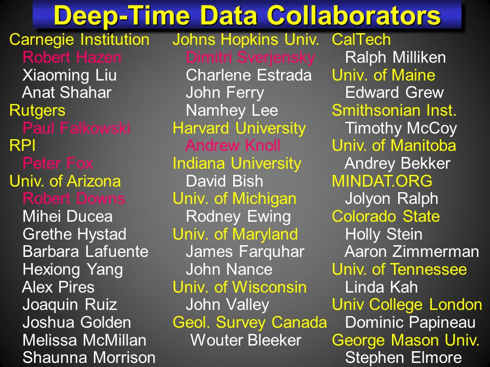 Deep-Time Data Collaborators Carnegie Institution Robert Hazen Xiaoming Liu Anat Shahar Rutgers Paul Falkowski RPI Peter Fox Univ.
