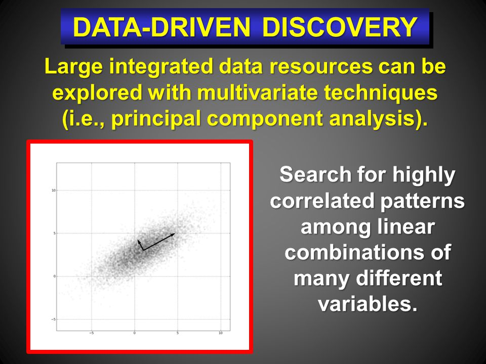 Large integrated data resources can be explored with multivariate techniques (i.e., principal component analysis).