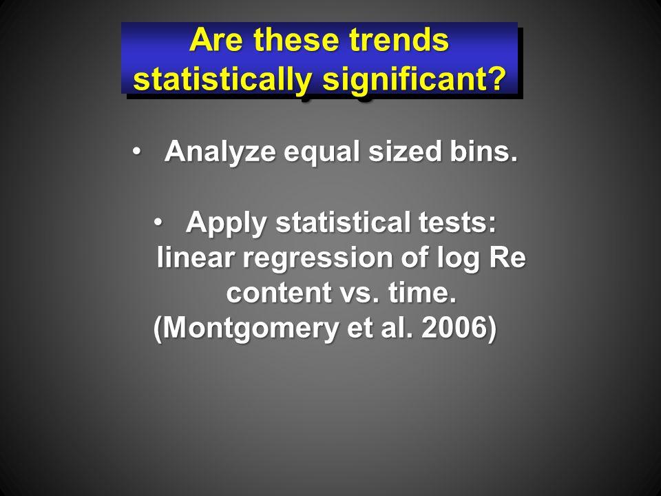Analyze equal sized bins.Analyze equal sized bins.