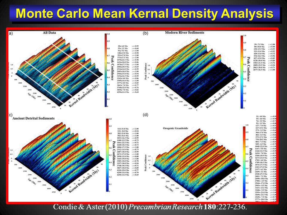 Monte Carlo Mean Kernal Density Analysis