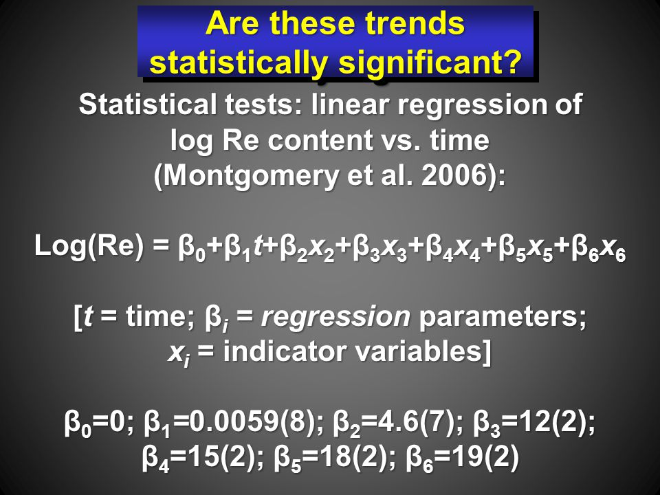 Statistical tests: linear regression of log Re content vs.