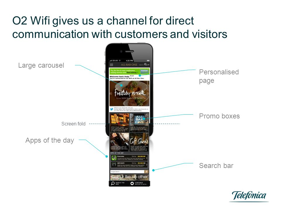 O2 Wifi gives us a channel for direct communication with customers and visitors Large carousel Search bar Promo boxes Apps of the day Personalised pag