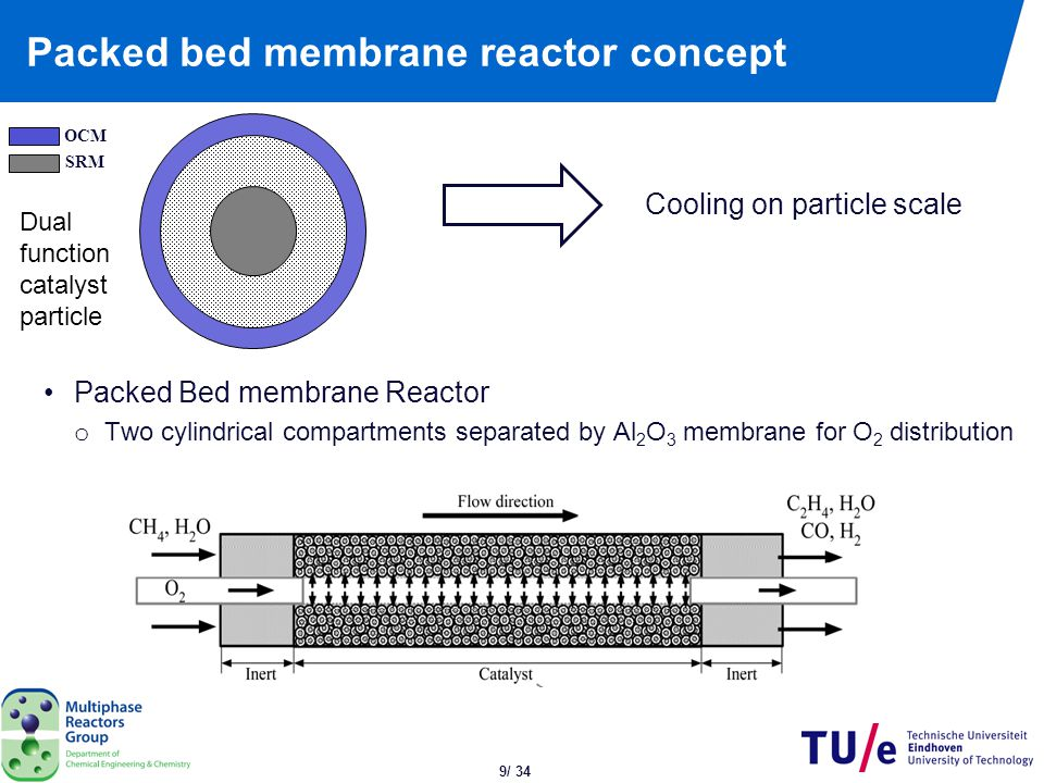 9/ 34 Packed bed membrane reactor concept Packed Bed membrane Reactor o Two cylindrical compartments separated by Al 2 O 3 membrane for O 2 distributi