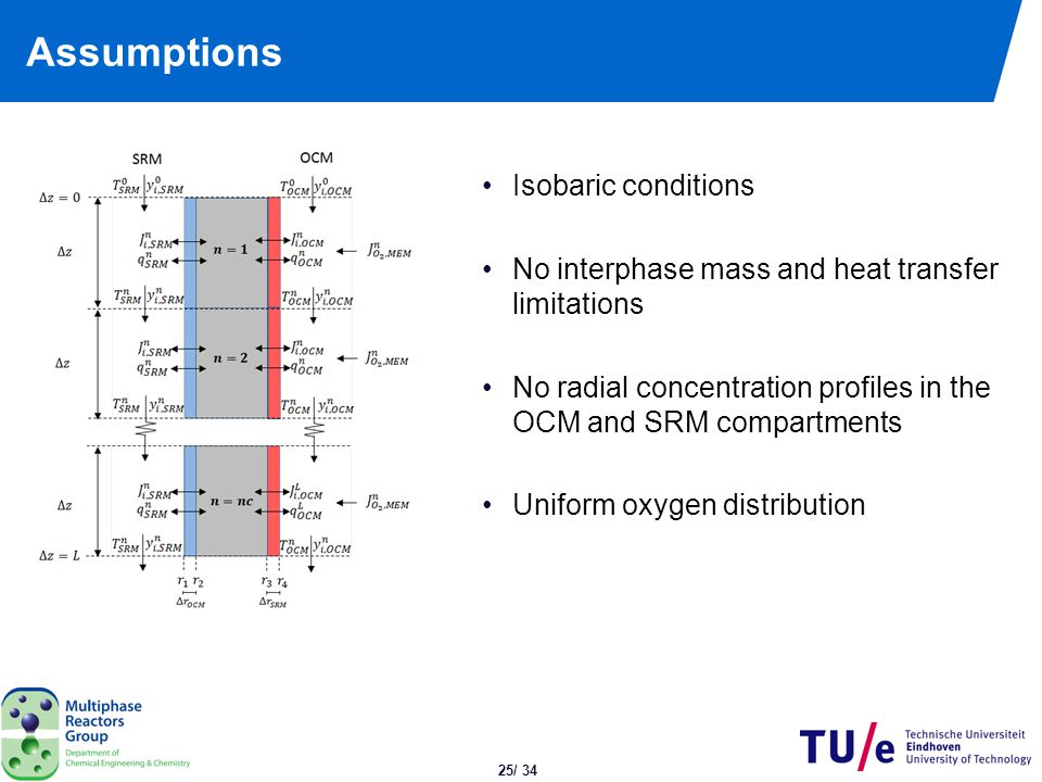 25/ 34 Assumptions Isobaric conditions No interphase mass and heat transfer limitations No radial concentration profiles in the OCM and SRM compartmen