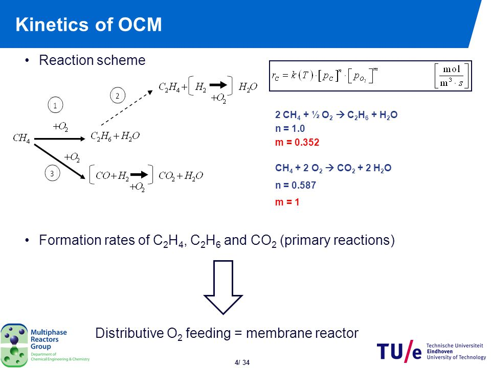 5/ 34 5 Novel Process Design Design a possible autothermal process in single multifunctional reactor o Integration of exothermic OCM and endothermic steam reforming of methane (SRM)   Htot = 0 o Advantages: −Increase methane utilization/conversion −OCM/SRM  Ethylene/synthesis gas production −Optimal heat integration Present investigation