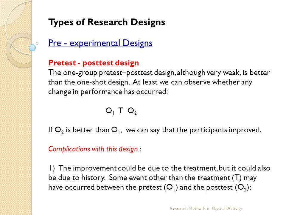 Research Methods in Physical Activity Types of Research Designs Pre - experimental Designs Pretest - posttest design The one-group pretest–posttest de