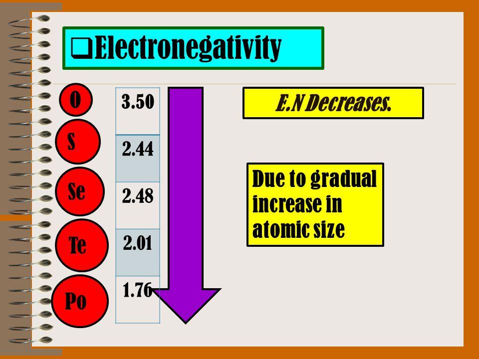  Electronegativity O S Se Po E.N Decreases. Te Due to gradual increase in atomic size 3.50 2.44 2.48 2.01 1.76