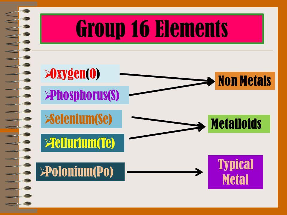 Group 16 Elements OOxygen(O) PPhosphorus(S) SSelenium(Se) TTellurium(Te) PPolonium(Po) Metalloids Typical Metal Non Metals