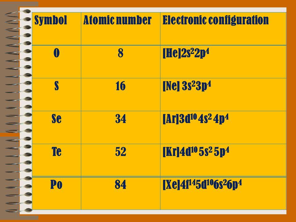 SymbolAtomic numberElectronic configuration O 8 [He]2s 2 2p 4 S16 [Ne] 3s 2 3p 4 Se34 [Ar]3d 10 4s 2 4p 4 Te52 [Kr]4d 10 5s 2 5p 4 Po84 [Xe]4f 14 5d 10 6s 2 6p 4