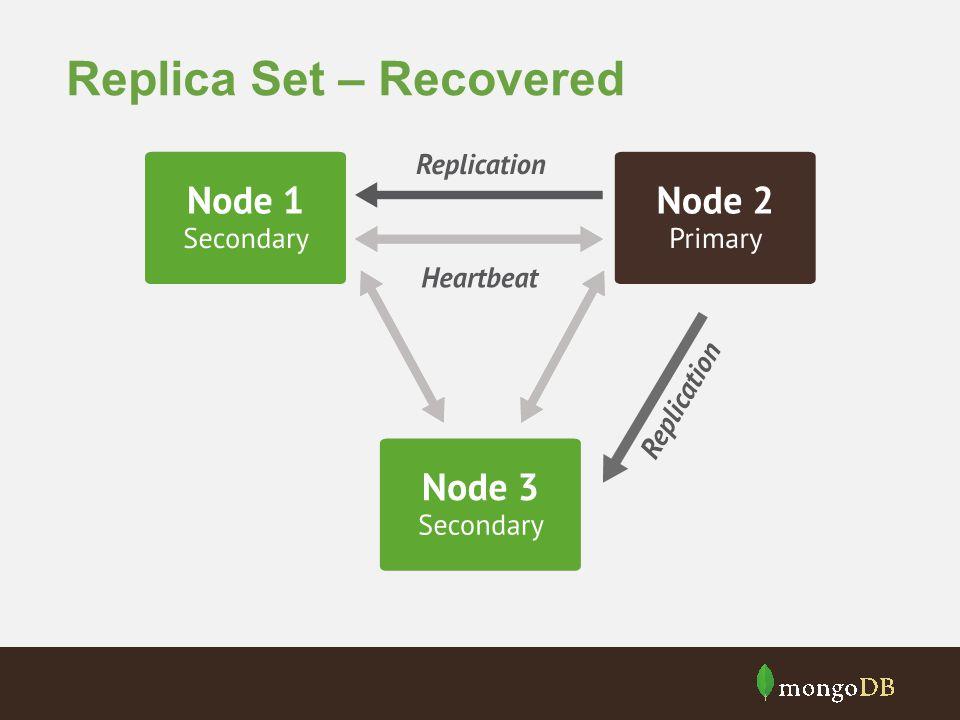 Replica Set – Recovered