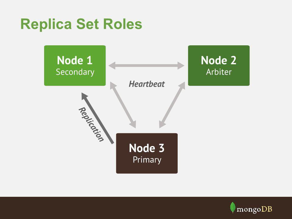 Replica Set Roles