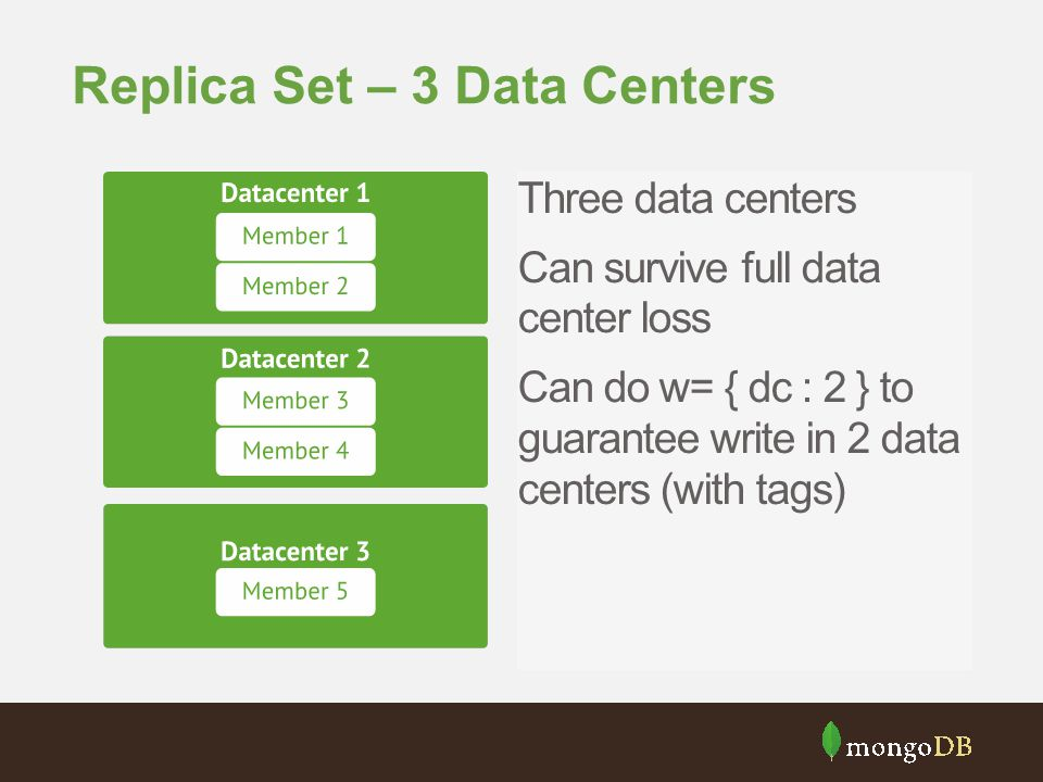 Replica Set – 3 Data Centers Three data centers Can survive full data center loss Can do w= { dc : 2 } to guarantee write in 2 data centers (with tags)