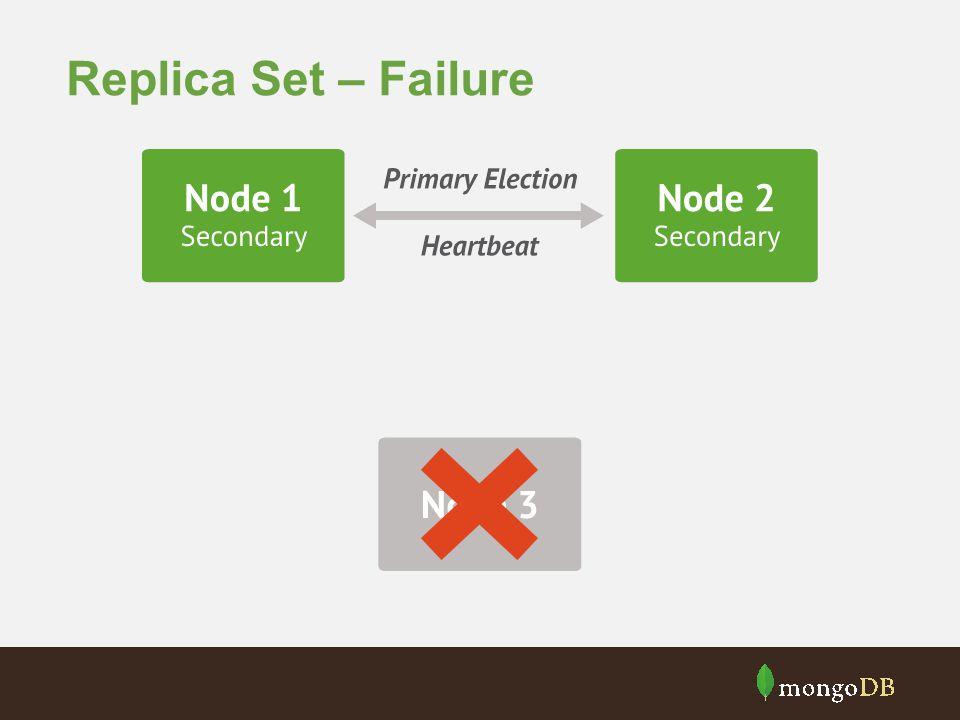 Replica Set – Failure