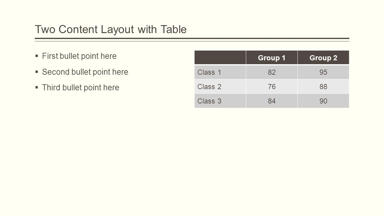 Two Content Layout with Table  First bullet point here  Second bullet point here  Third bullet point here Group 1Group 2 Class 18295 Class 27688 Class 38490