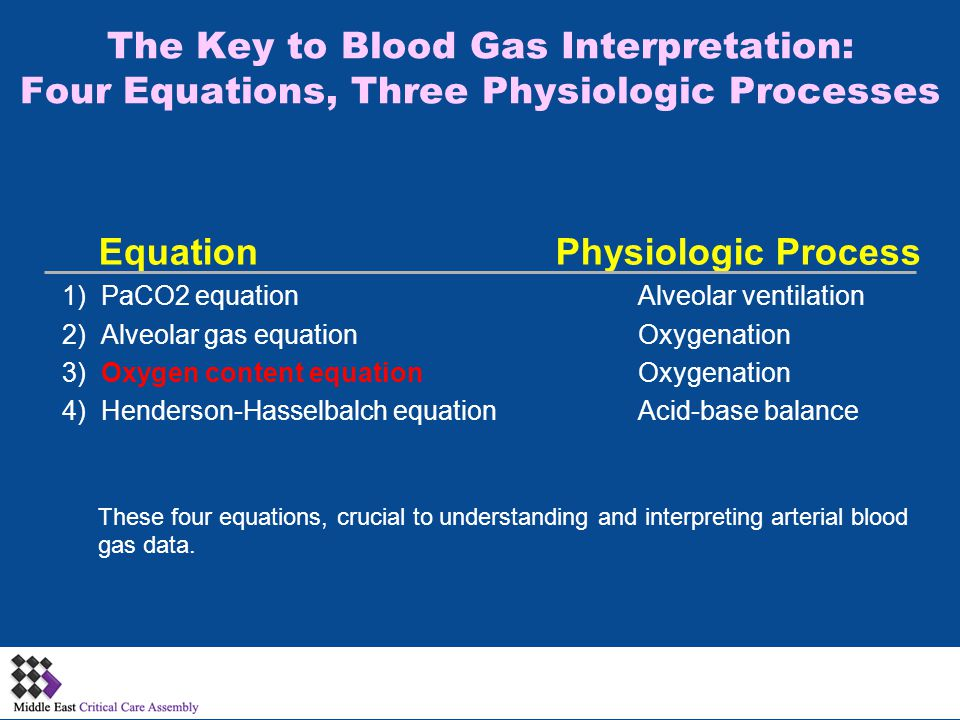 The Key to Blood Gas Interpretation: Four Equations, Three Physiologic Processes Equation Physiologic Process 1) PaCO2 equation Alveolar ventilation 2) Alveolar gas equationOxygenation 3) Oxygen content equation Oxygenation 4) Henderson-Hasselbalch equation Acid-base balance These four equations, crucial to understanding and interpreting arterial blood gas data.