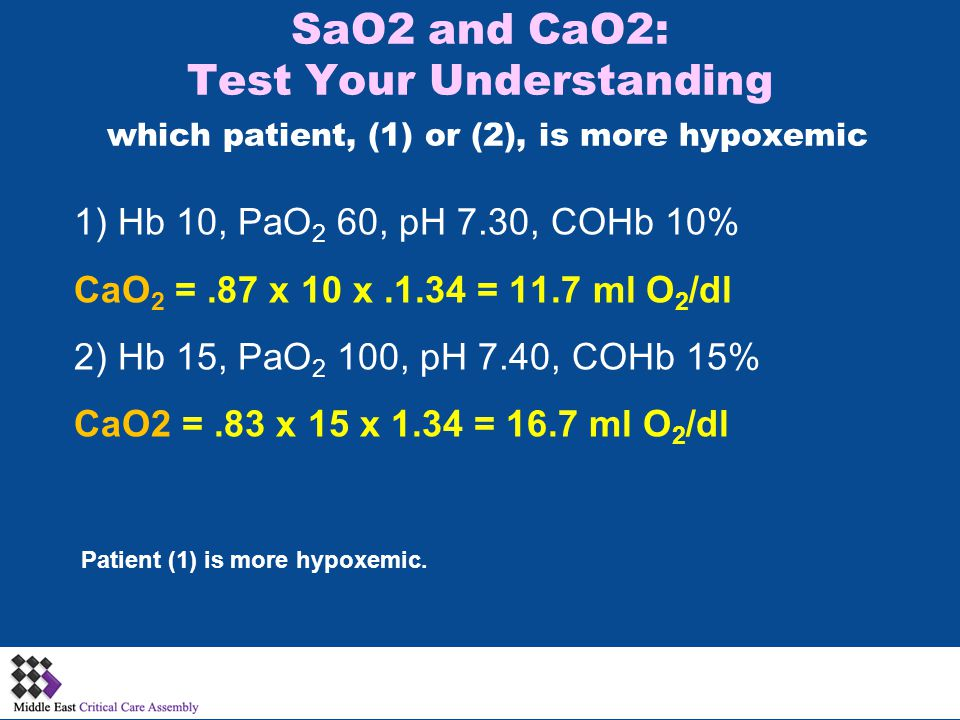 SaO2 and CaO2: Test Your Understanding which patient, (1) or (2), is more hypoxemic 1) Hb 10, PaO 2 60, pH 7.30, COHb 10% CaO 2 =.87 x 10 x.1.34 = 11.7 ml O 2 /dl 2) Hb 15, PaO 2 100, pH 7.40, COHb 15% CaO2 =.83 x 15 x 1.34 = 16.7 ml O 2 /dl Patient (1) is more hypoxemic.