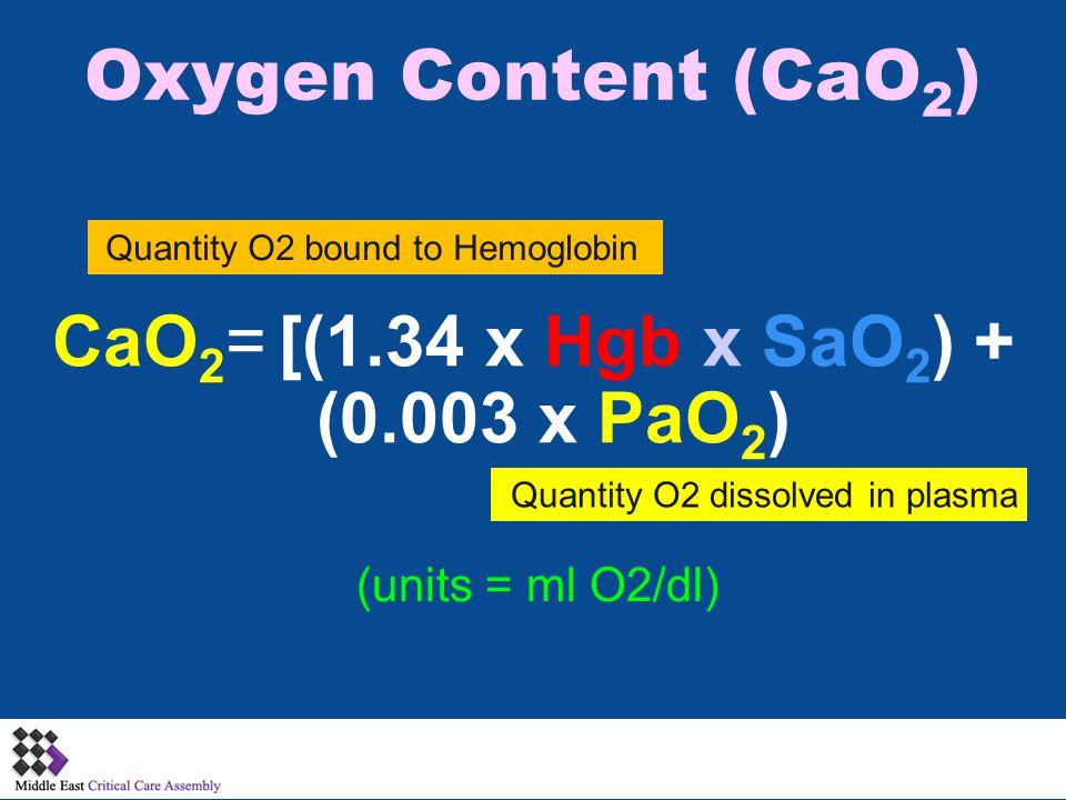 Oxygen Content (CaO 2 ) CaO 2 = [(1.34 x Hgb x SaO 2 ) + (0.003 x PaO 2 ) (units = ml O2/dl) Quantity O2 bound to Hemoglobin Quantity O2 dissolved in plasma