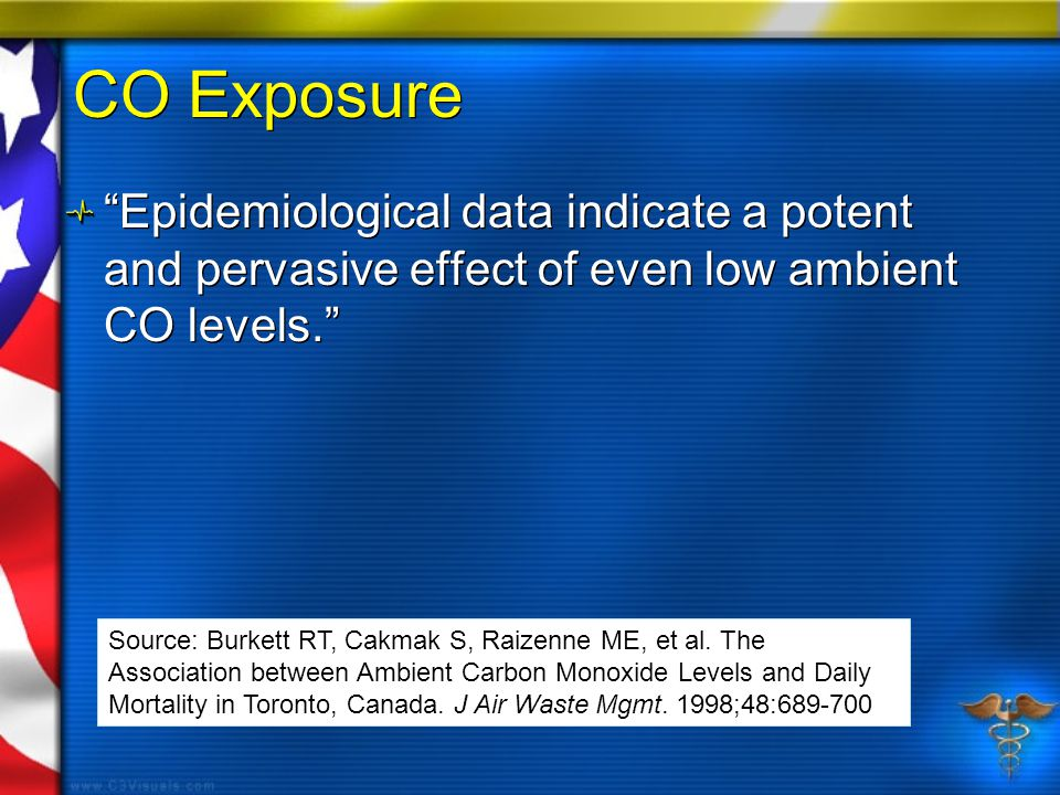 CO Exposure Epidemiological data indicate a potent and pervasive effect of even low ambient CO levels. Source: Burkett RT, Cakmak S, Raizenne ME, et al.