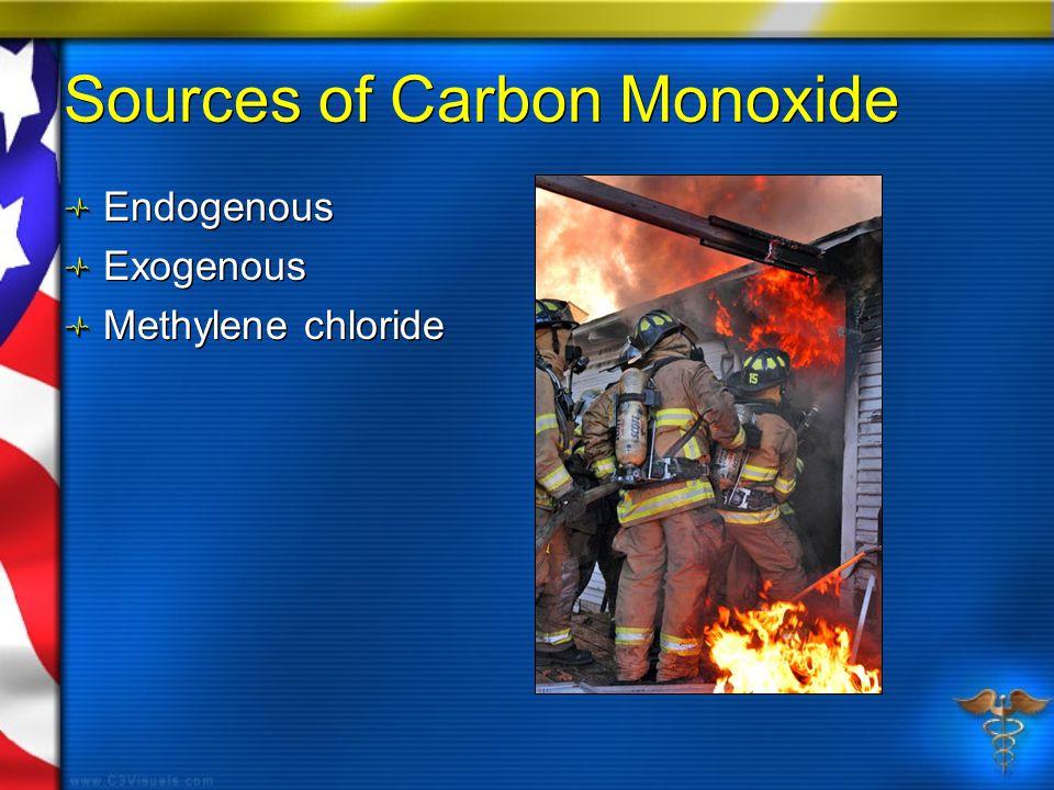 Sources of Carbon Monoxide Endogenous Exogenous Methylene chloride Endogenous Exogenous Methylene chloride