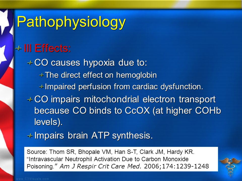 Ill Effects: CO causes hypoxia due to: The direct effect on hemoglobin Impaired perfusion from cardiac dysfunction.