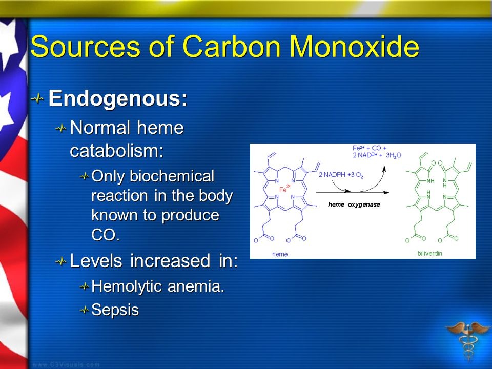 Sources of Carbon Monoxide Endogenous: Normal heme catabolism: Only biochemical reaction in the body known to produce CO.