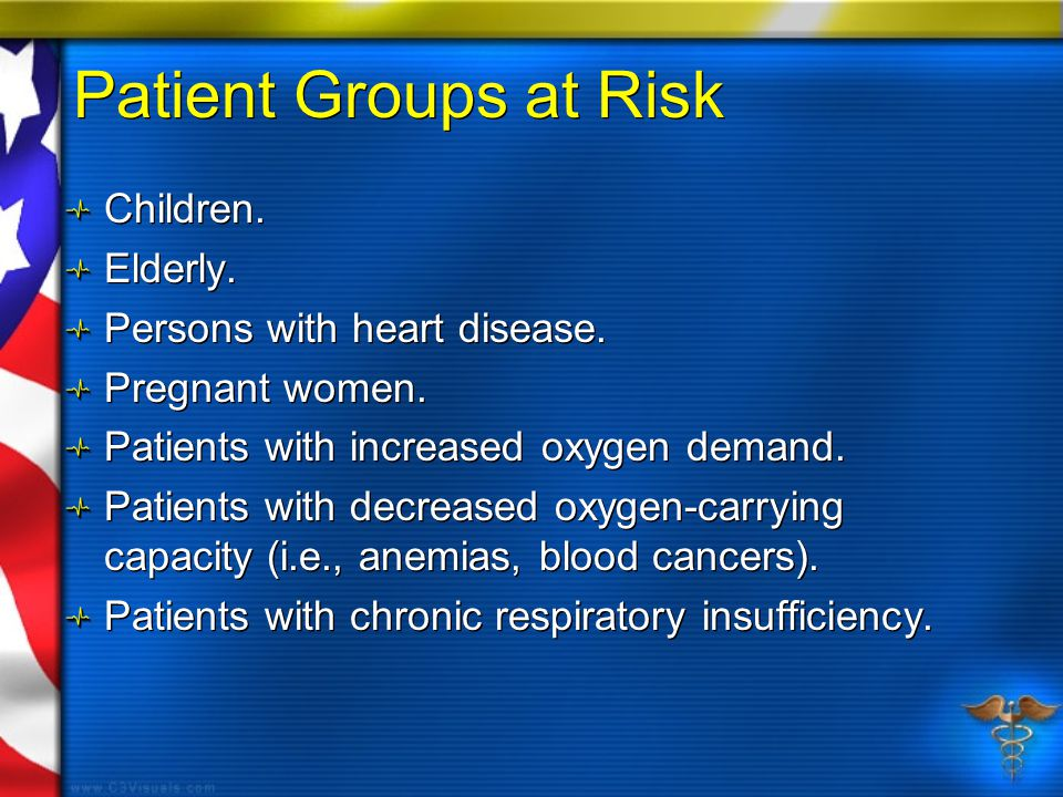 Patient Groups at Risk Children. Elderly. Persons with heart disease.